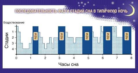1306215033_sleep_hours