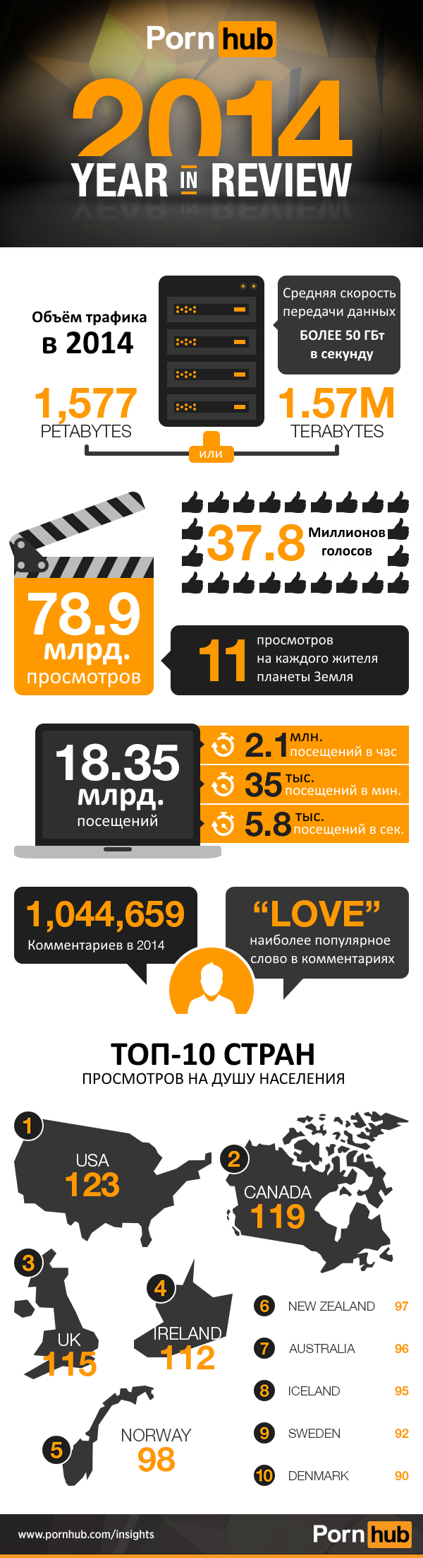 2-pornhub-2014-year-in-review-stats_translated