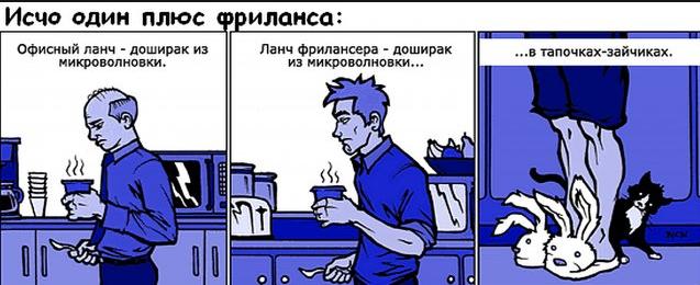 Как заработать в интернете без вложений бедному студенту: несколько полезных советов