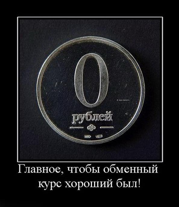 обменный курс рубля