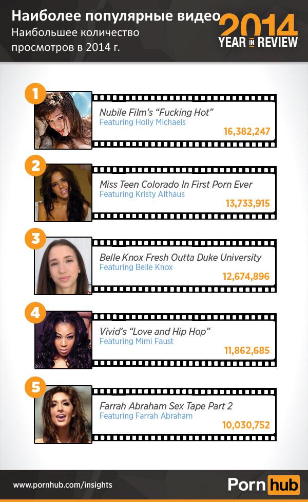 топ 5 порно моделей фото