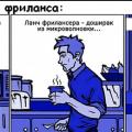 как заработать в интернете студенту без вложений
