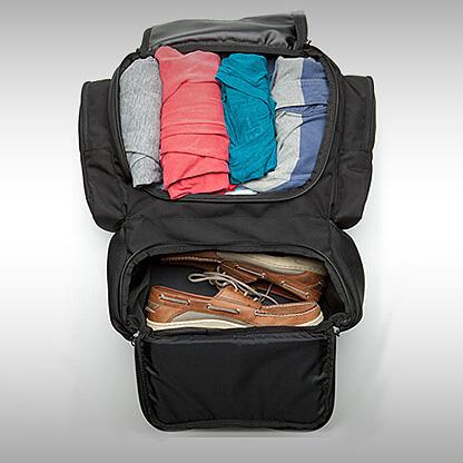 какой рюкзак выбрать для путешествий