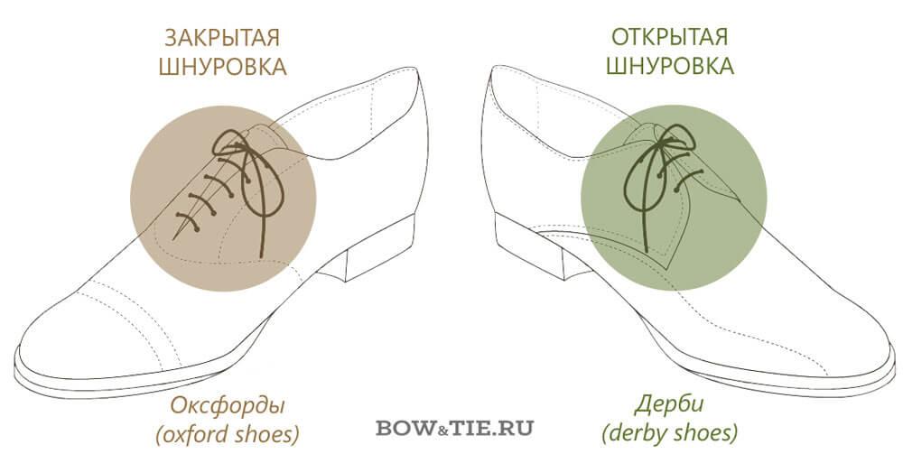 shnurovka