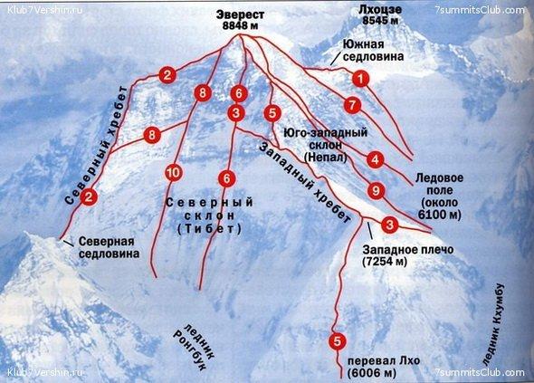 расположение горы Еверест