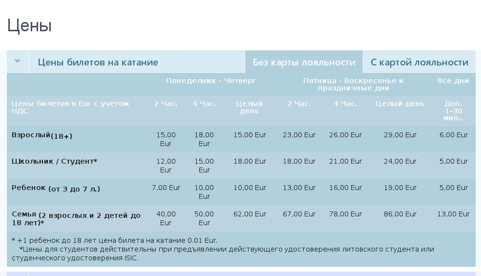 стоимость услуг сноупарка в Друскининкай
